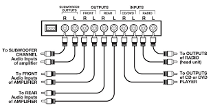 car equalizer wiring diagram for ssl in car discover your wiring home stereo equalizer wiring diagram image titled hook up a