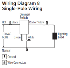 lutron dimming ballast wiring diagram 3 tractor repair led light wiring diagram 277 as well 0 10 volt led dimming wiring diagrams also mark