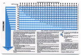 Padi Dive Chart Pdf 3 Pdf Metric Dive Table Questions Printable Hd Download Zip