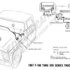 ford f250 starter solenoid wiring diagram wiring diagram ford f250 starter solenoid wiring diagram 1994 ford f150 starter solenoid wiring diagram awesome ford