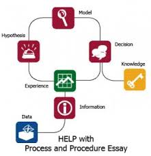 going beyond a process and procedure essay example process and procedure