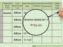 depreciation of fixed asset how to calculate depreciation on fixed assets with calculator