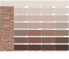 exterior paint colors that go with brickExterior Trim  I Need Help with Colors