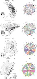 Spatial Organizational Pattern Fascinating Understanding Spatial Structures And Organizational Patterns Of City