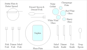 dinner table seating chart template table plan template word seating dinner table seating chart template table