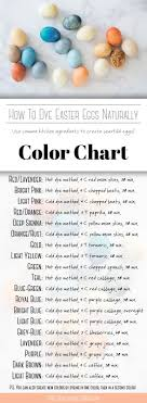 Egg Dye Color Chart How To Dye Easter Eggs Naturally The Ultimate Guide
