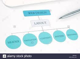 Conceptual Flow Chart Conceptual Web Design Component Layout Flow Chart Building