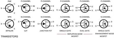 transistor schematic symbol images pictures becuo wiring diagram local transistor wiring diagram symbols wiring diagrams konsult electrical schematic symbols s and identifications diy transistor wiring