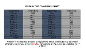 Hours To Minutes Chart Free Printable Military 24 Hour Time Charts Excel Word