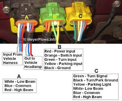 meyerplows info meyer headlight changeover module information they have internal relays that do the switching of the headlights and the turn signals so starting the a socket harness