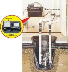 backup sump pump options. Perfect Sump Basement Watchdog Battery Operated Backup Our Emergency Backup Power  Options For Sump Pumps  Intended Backup Sump Pump Options