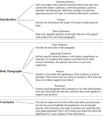 expository essay format basic expository outline