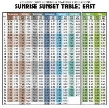 Sunrise Sunset Calendar 2017 Calendar Template 2019