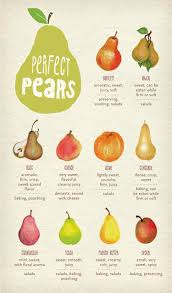 Pear Identification Chart Holidays Whole Food Recipes Food Baking Tips