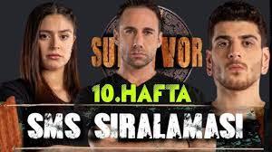 Survivor 2021 Gönüllüler 10. Hafta SMS Sıralaması - YouTube