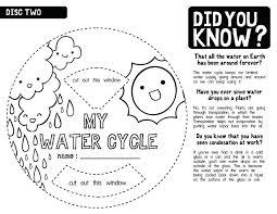 Water Cycle Coloring Worksheet Water Cycle Worksheet Kindergarten