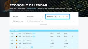 The Importance Of An Economic Calendar For Day Trading How To Trade Forex On News OctaFX 18