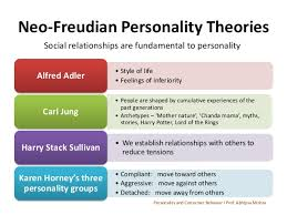 personality theories personality and consumer behavior