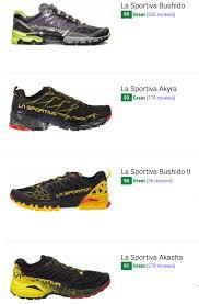 23 Best La Sportiva Running Shoes December 2019 Runrepeat