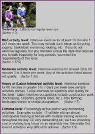 Activity Level Chart Heres An Alternative Activity Level Equivalent Chart