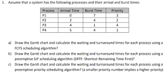 Solved 1 A Draw The Gantt Chart And Calculate The Waitin