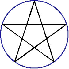 Image result for pentacle