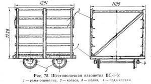 Промышленность производство Транспортирование сырца в сушильные  Они состоят из рамы основания 1 установленной на подшипниках 4 двух пар колес 2 и уголковых полок 3 расположенных по шесть рядов