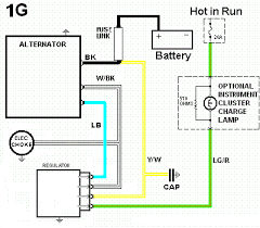 suggested wiring diagram alternator field disconnect circuit alternator wiring on alternator wiring diagrams 1g 2g and 3g