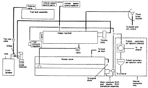 2000 dodge neon vacuum line diagram wiring schematic anything 97 dodge neon fuel pump wiring diagram 1989 dodge neon wiring dodge wiring diagrams instructions rh appsxplora co 1997 jeep grand cherokee vacuum line diagram 1996 dodge ram 1500 vacuum line