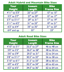 Bicycle Frame Size Chart Complete Bike Frame Size Guide Bike Frame Measurement