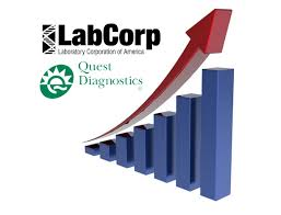 Results | LabCorp