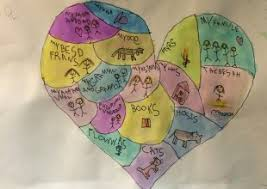 park365 · the park school of baltimore Heart Map For Writers Workshop photo early this year, first graders made a map of what's in their heart Writing Heart Map Printable