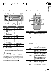 pioneer super tuner d wiring diagram pioneer wiring diagram for pioneer dehp47dh wiring diagram schematics on pioneer super tuner 3d wiring diagram