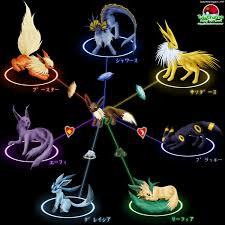 Pokemon Eevee Evolution Chart Free Image
