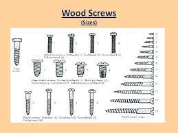 Wood Screw Size Chart Pan Head Wood Screw Size Chart Www Bedowntowndaytona Com