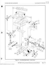 Club car wiring diagram 48 volt best of club car wiring diagram manual wiring diagram