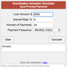 Monthly Principal And Interest Chart Amortization Schedule Calculator Equal Principal Payments