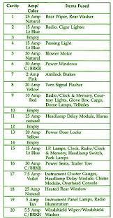 1999 jeep cherokee fuse box diagram 1998 cherokee fuse box diagram Cherokee Fuse Box Diagram #19