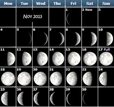 New Moon Chart Phases Of The Moon Calendar For Kids 2013 Lunar