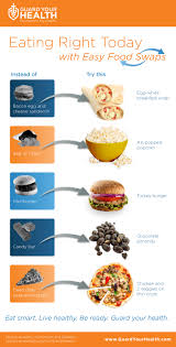 healthy snack ideas for weight loss nz. this infographic is a visual guide to healthy substitutes snack ideas for weight loss nz
