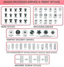 Screw Head Styles Chart 301 Best Screws Nuts Bolts And Washers Charts Images In