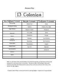 New England Middle And Southern Colonies Comparison Chart 13 Colonies Match Up Activity Students Must Categorize
