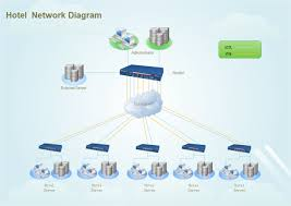 Data Center Network | Free Data Center Network Templates