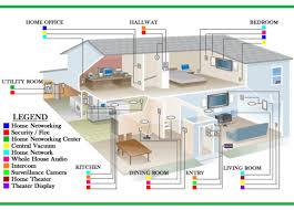 wiring a house diagram wiring a lamp diagram \u2022 wiring diagrams electrical house wiring diagram software at Rewiring A House Diagram