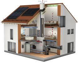 Moderne Gebäudetechnik Mit High Tech Schornstein Hilft Sogar