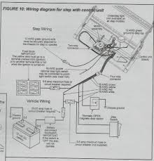 kwikee wiring diagram wiring diagrams kwikee steps wiring diagram wiring diagram todays kwikee step control unit wiring diagram kwikee step wiring