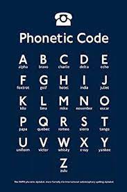 It is used to spell out words when speaking to someone not able to see the speaker, or when the audio channel is not clear. Amazon Com Posters Uk Nato Phonetic Alphabet Educational Laminated Poster Measures 23 5 X 16 5 Inches 59 4 X 42 Cm Approx Posters Prints