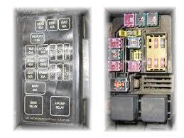 dodge dakota fuse box trailer wiring diagram for auto kia rondo fuse box diagram