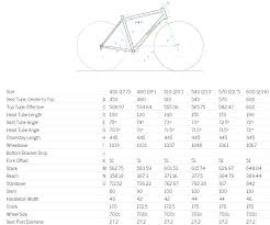 Breezer Radar Expert Rats Cycles
