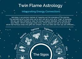 Twin Flame Astrology Decoding Your Connection